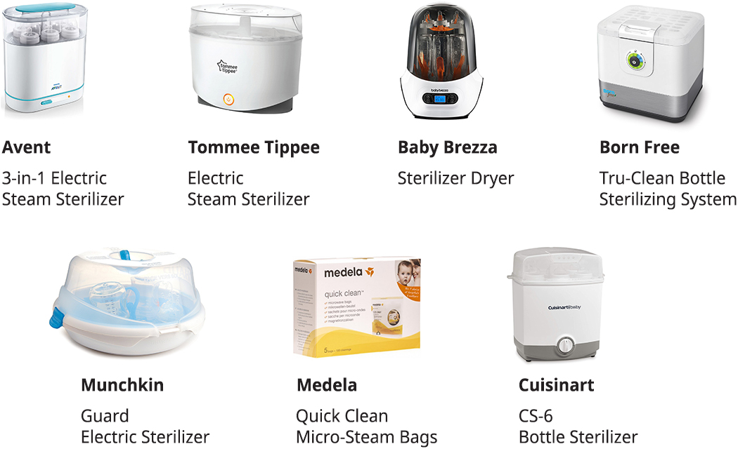 Munchkin Bottle Electric Sterilizer Directions Image Collections