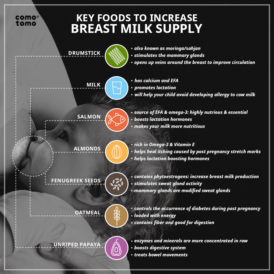 key foods to increase breast milk supply