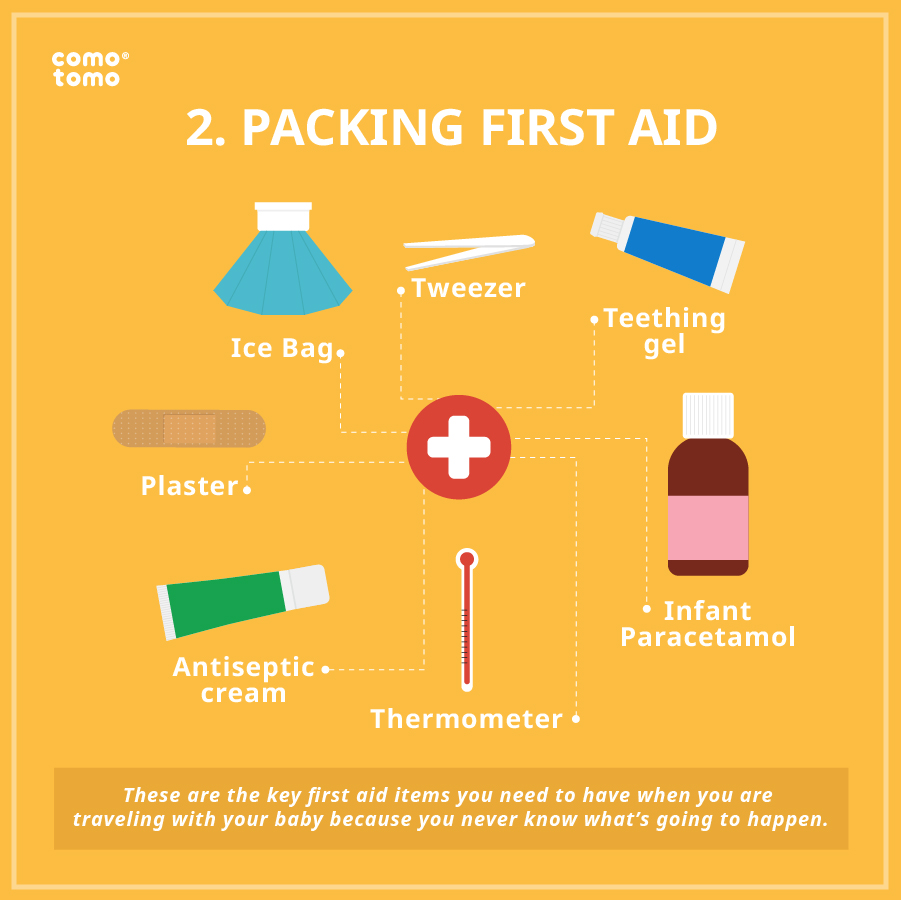packing first aid