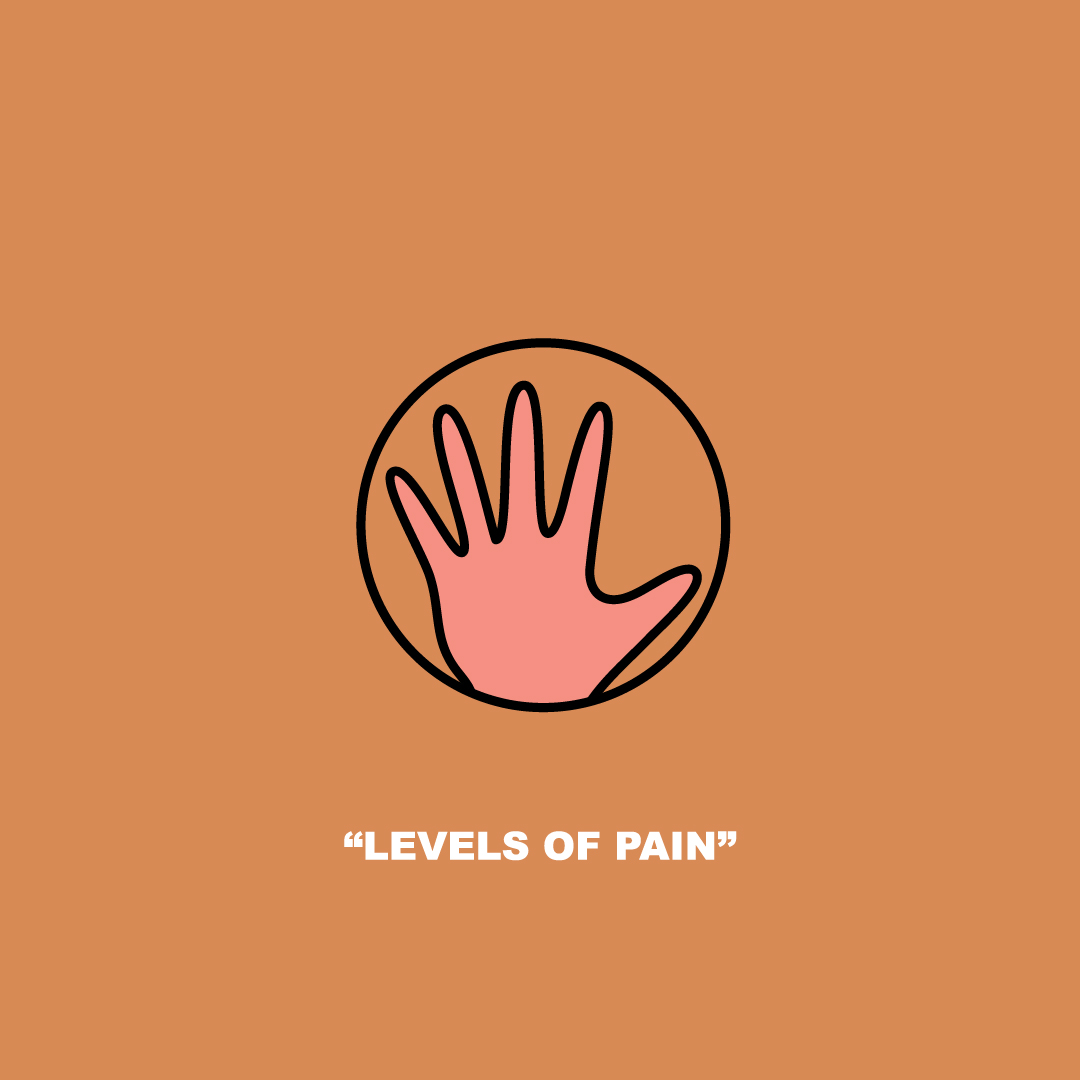 levels of pain