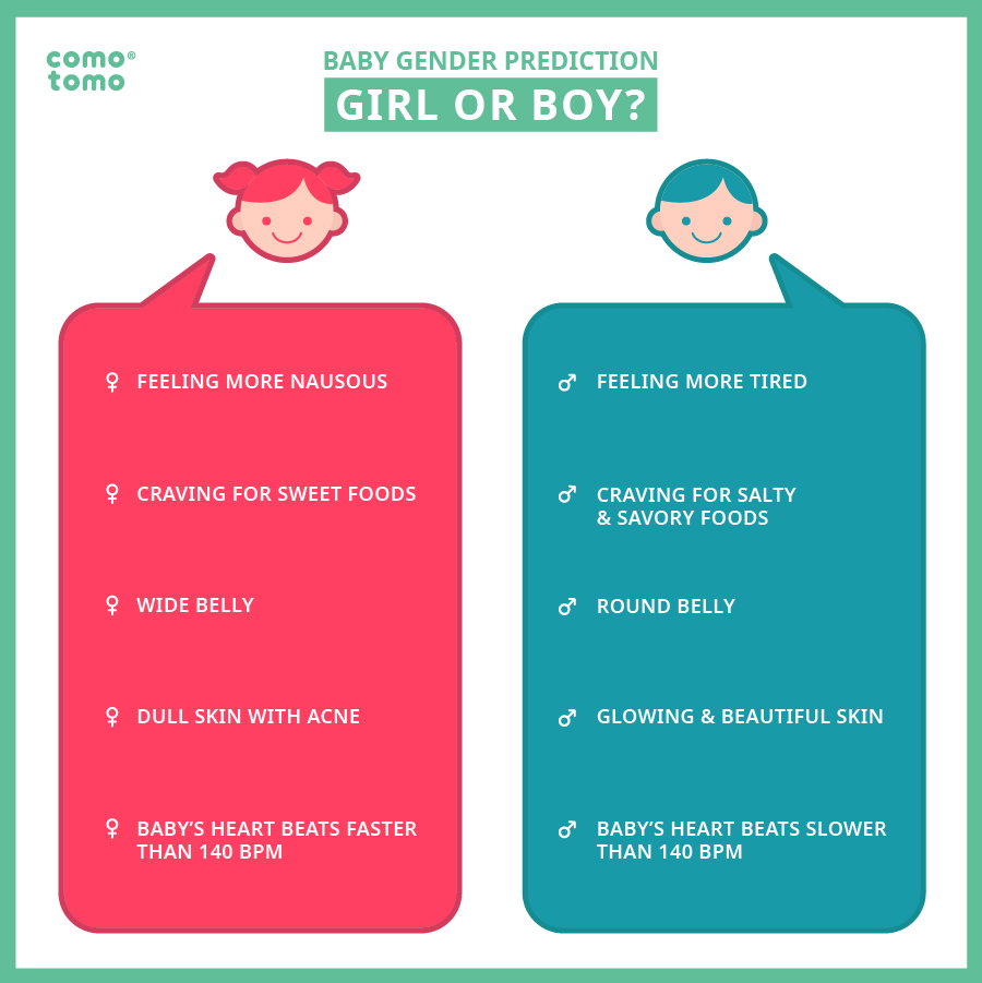 baby gender prediction